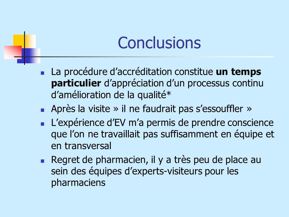 Conclusions La procédure daccréditation constitue un temps particulier dappréciation dun processus continu damélioration de la qualité* Après la visit