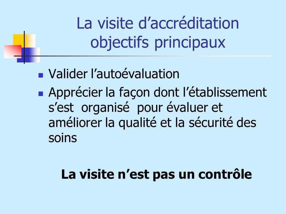La visite daccréditation objectifs principaux Valider lautoévaluation Apprécier la façon dont létablissement sest organisé pour évaluer et améliorer l