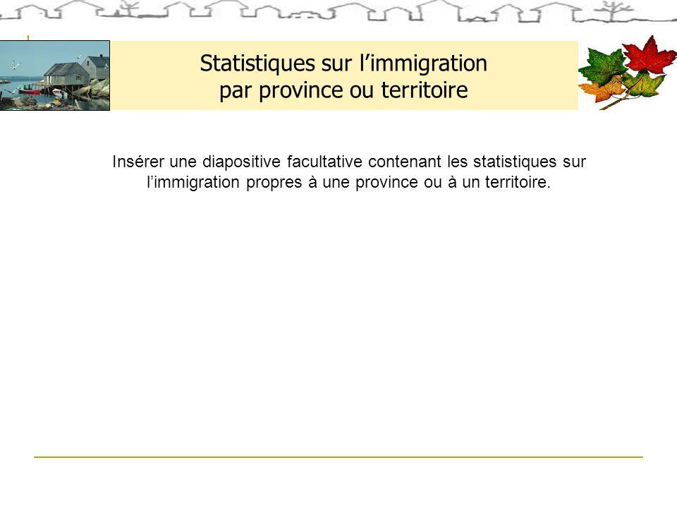 Statistiques sur limmigration par province ou territoire Insérer une diapositive facultative contenant les statistiques sur limmigration propres à une province ou à un territoire.