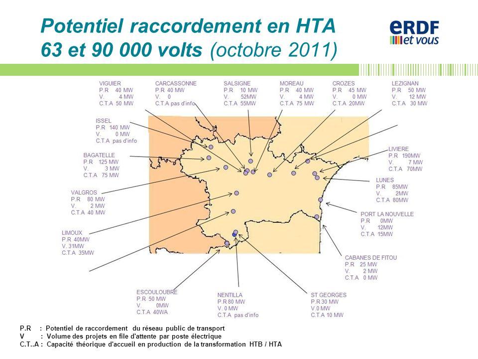 ©/Patrick LANQUETIN/Déc2011 Potentiel raccordement en HTA 63 et 90 000 volts (octobre 2011) P.R : Potentiel de raccordement du réseau public de transp