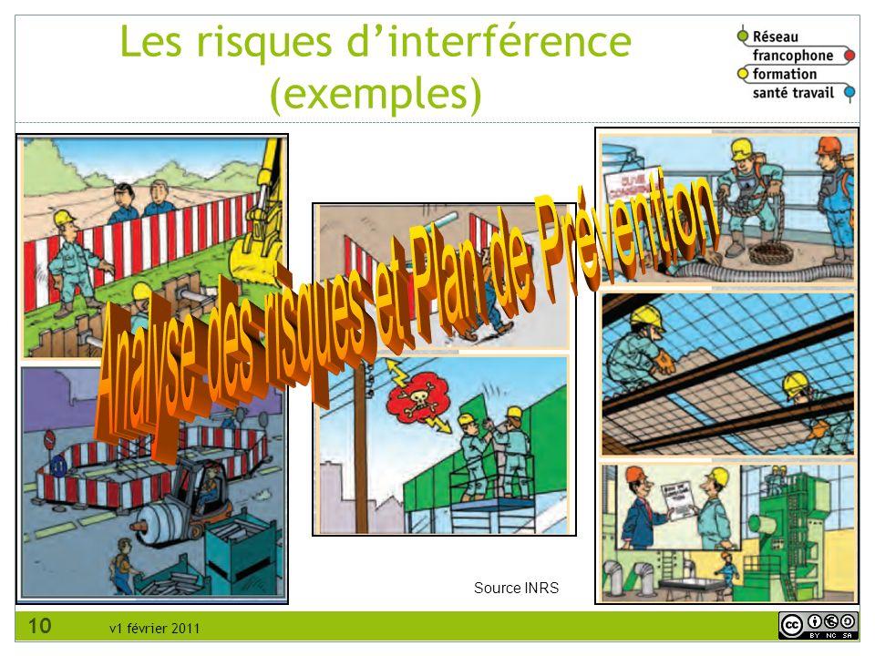 v1 février 2011 Les risques dinterférence (exemples) 10 Source INRS