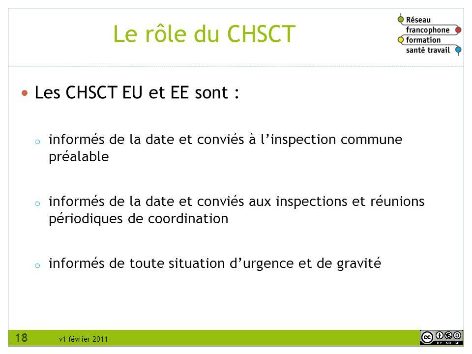 v1 février 2011 Les CHSCT EU et EE sont : o informés de la date et conviés à linspection commune préalable o informés de la date et conviés aux inspections et réunions périodiques de coordination o informés de toute situation durgence et de gravité Le rôle du CHSCT 18