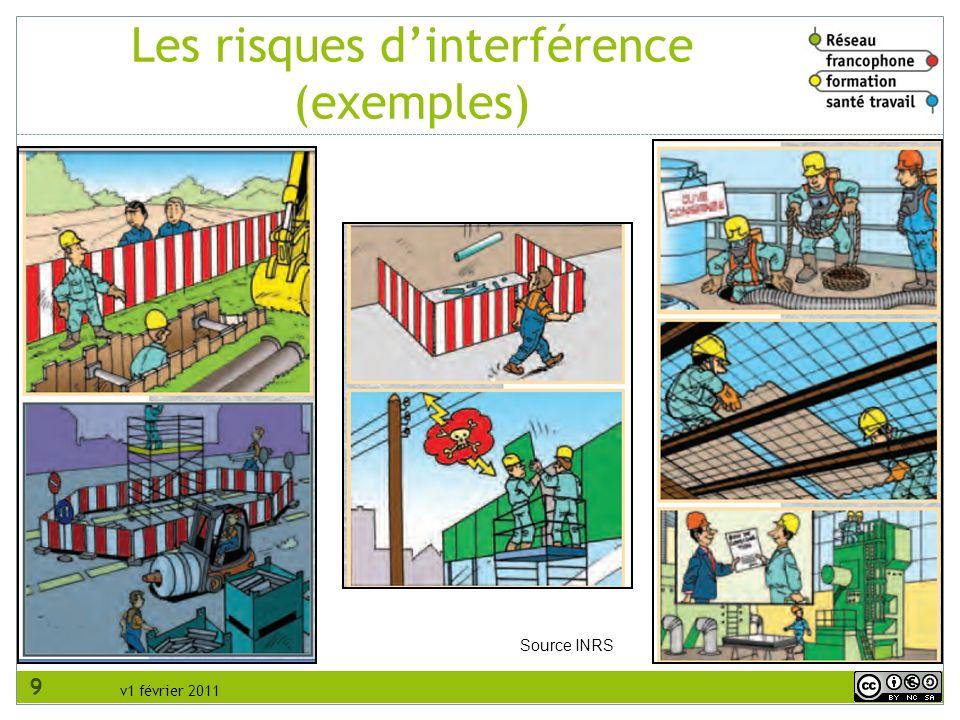 v1 février 2011 Source INRS Les risques dinterférence (exemples) 9