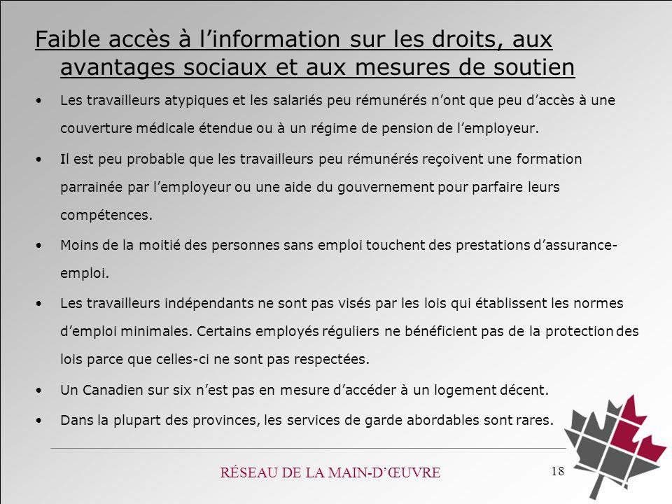 RÉSEAU DE LA MAIN-DŒUVRE 18 Faible accès à linformation sur les droits, aux avantages sociaux et aux mesures de soutien Les travailleurs atypiques et
