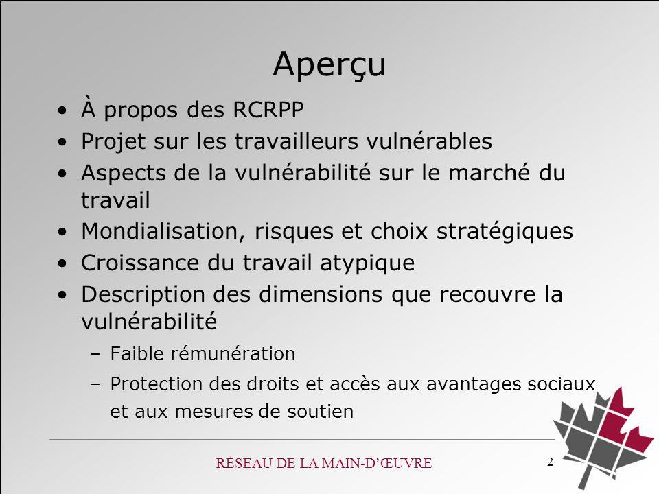 RÉSEAU DE LA MAIN-DŒUVRE 2 Aperçu À propos des RCRPP Projet sur les travailleurs vulnérables Aspects de la vulnérabilité sur le marché du travail Mond
