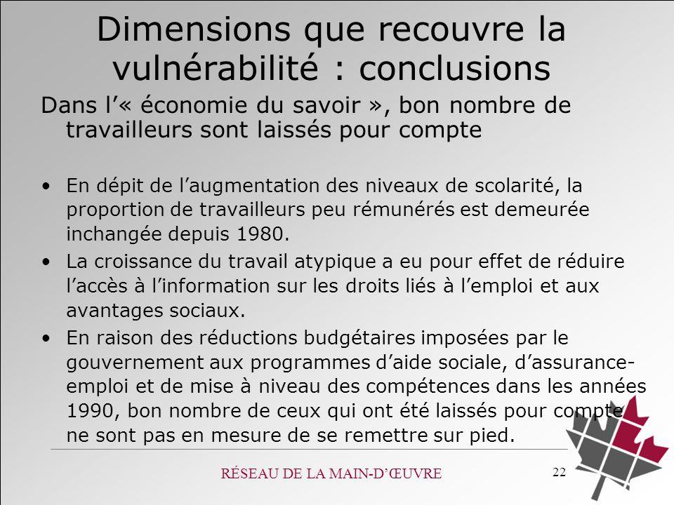 RÉSEAU DE LA MAIN-DŒUVRE 22 Dimensions que recouvre la vulnérabilité : conclusions Dans l« économie du savoir », bon nombre de travailleurs sont laiss