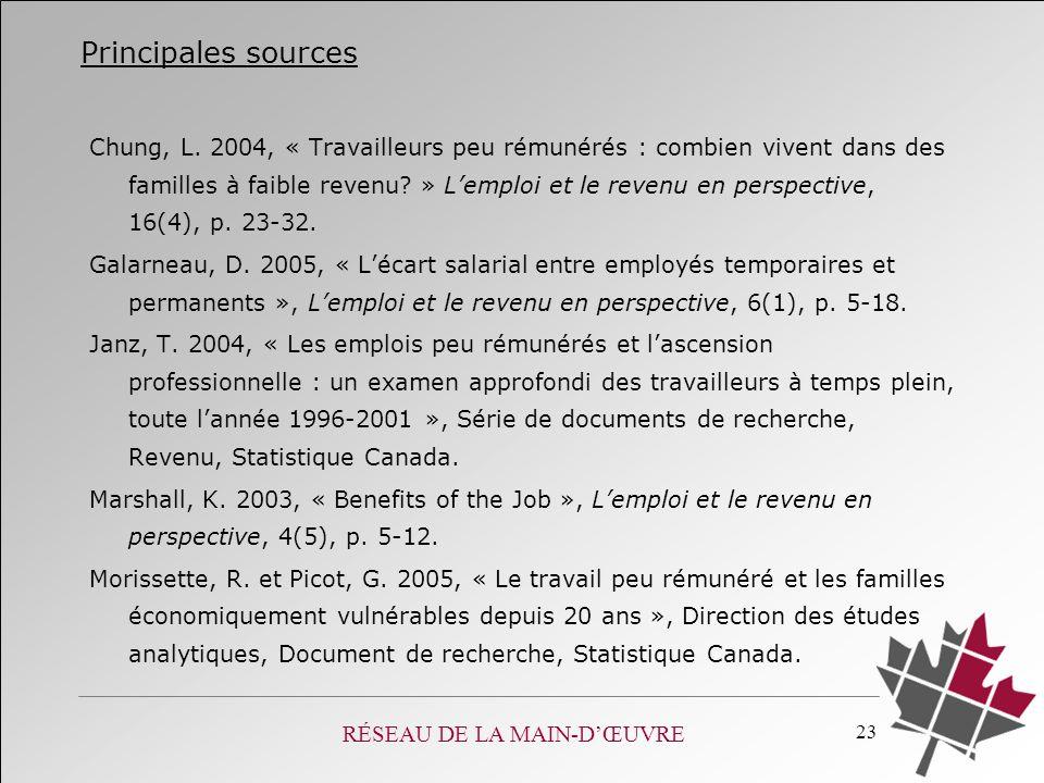 RÉSEAU DE LA MAIN-DŒUVRE 23 Principales sources Chung, L. 2004, « Travailleurs peu rémunérés : combien vivent dans des familles à faible revenu? » Lem
