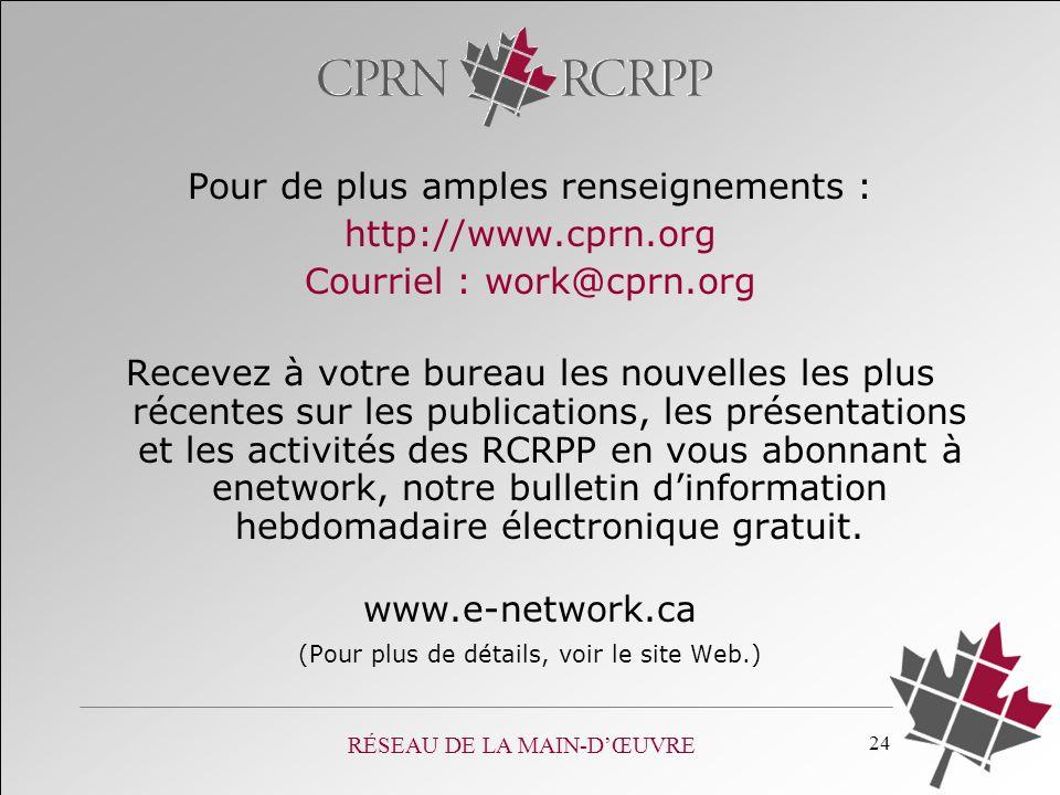 RÉSEAU DE LA MAIN-DŒUVRE 24 Pour de plus amples renseignements : http://www.cprn.org Courriel : work@cprn.org Recevez à votre bureau les nouvelles les