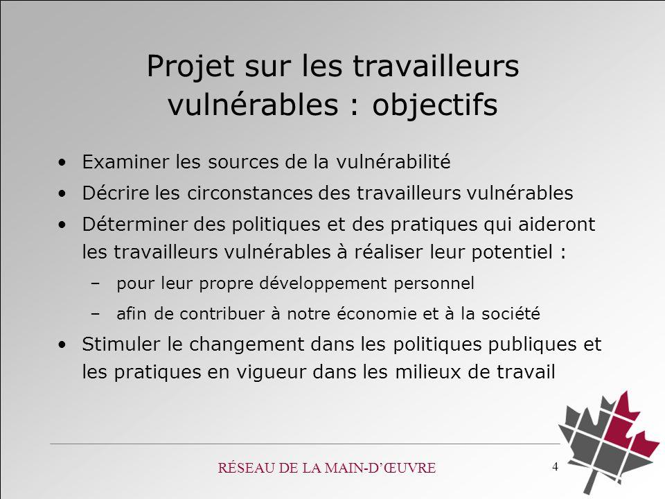 RÉSEAU DE LA MAIN-DŒUVRE 4 Projet sur les travailleurs vulnérables : objectifs Examiner les sources de la vulnérabilité Décrire les circonstances des