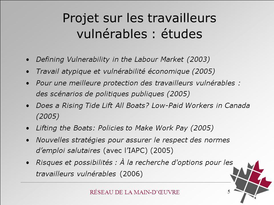 RÉSEAU DE LA MAIN-DŒUVRE 5 Projet sur les travailleurs vulnérables : études Defining Vulnerability in the Labour Market (2003) Travail atypique et vul