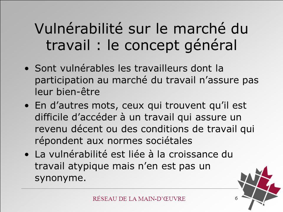 RÉSEAU DE LA MAIN-DŒUVRE 6 Vulnérabilité sur le marché du travail : le concept général Sont vulnérables les travailleurs dont la participation au marc