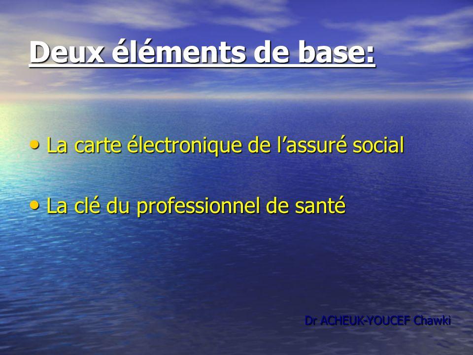 Deux éléments de base: La carte électronique de lassuré social La carte électronique de lassuré social La clé du professionnel de santé La clé du prof