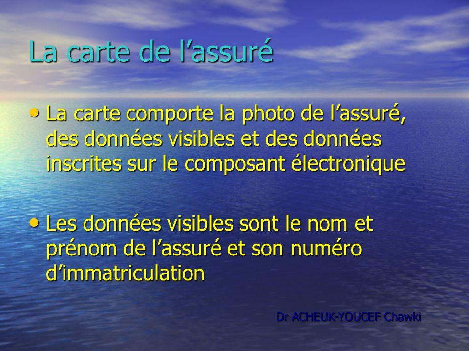 La carte de lassuré La carte comporte la photo de lassuré, des données visibles et des données inscrites sur le composant électronique La carte compor