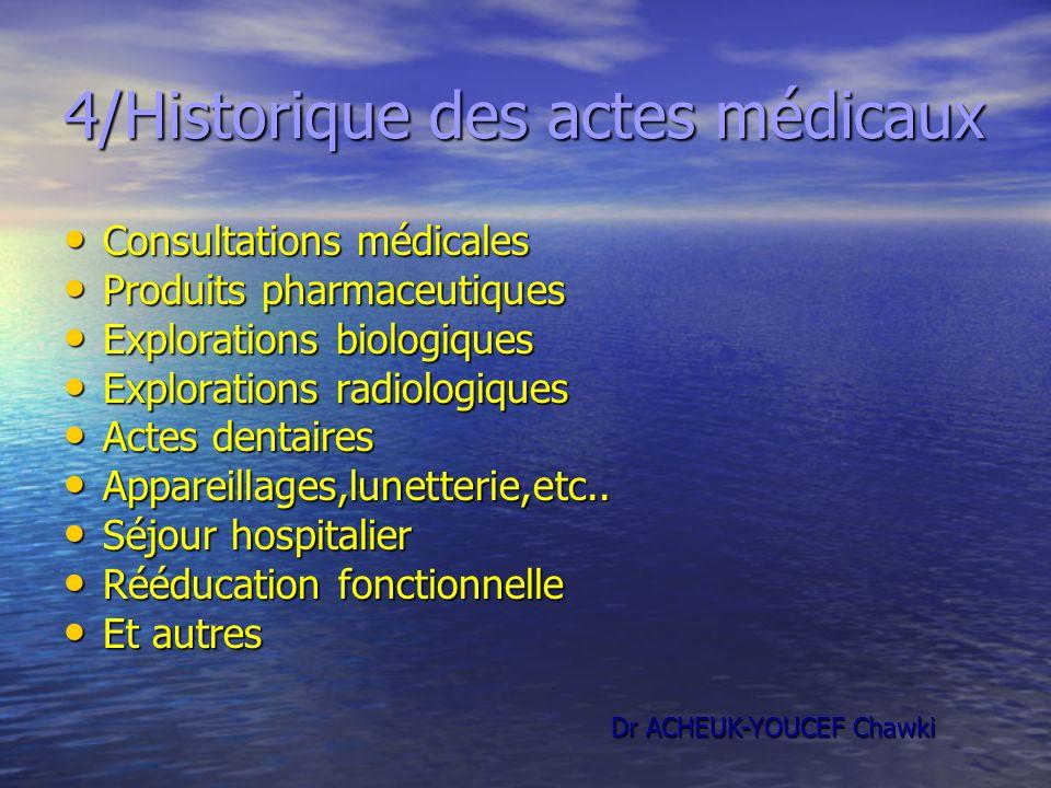 4/Historique des actes médicaux Consultations médicales Consultations médicales Produits pharmaceutiques Produits pharmaceutiques Explorations biologi