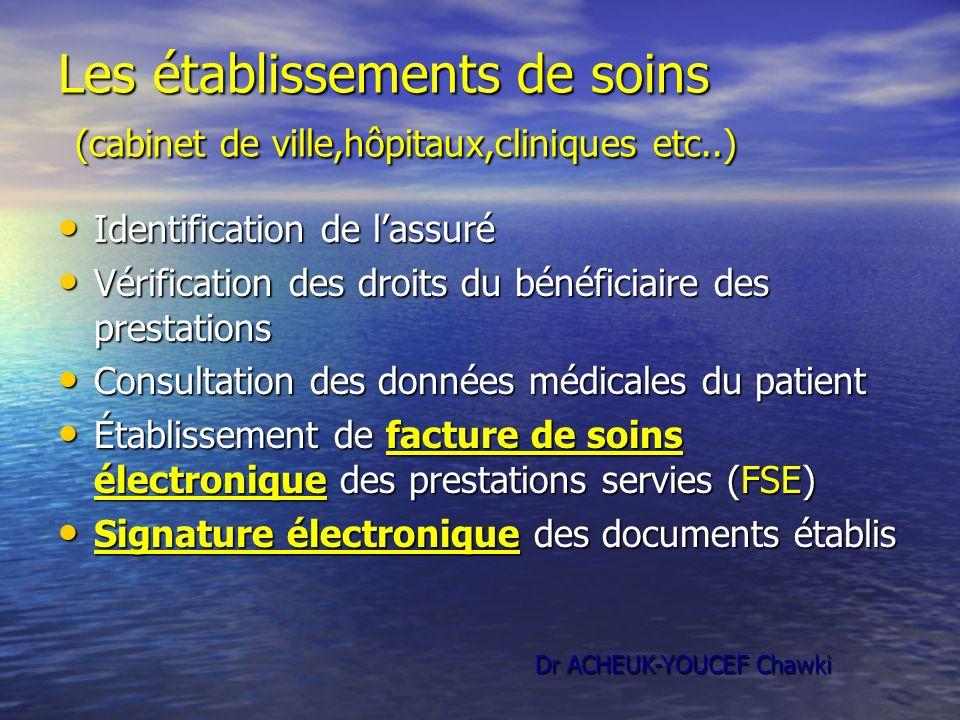 Les établissements de soins (cabinet de ville,hôpitaux,cliniques etc..) Identification de lassuré Identification de lassuré Vérification des droits du