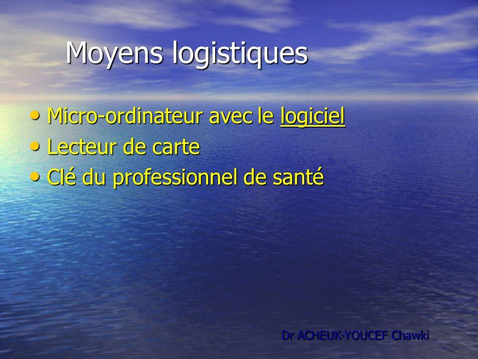 Moyens logistiques Moyens logistiques Micro-ordinateur avec le logiciel Micro-ordinateur avec le logiciel Lecteur de carte Lecteur de carte Clé du pro