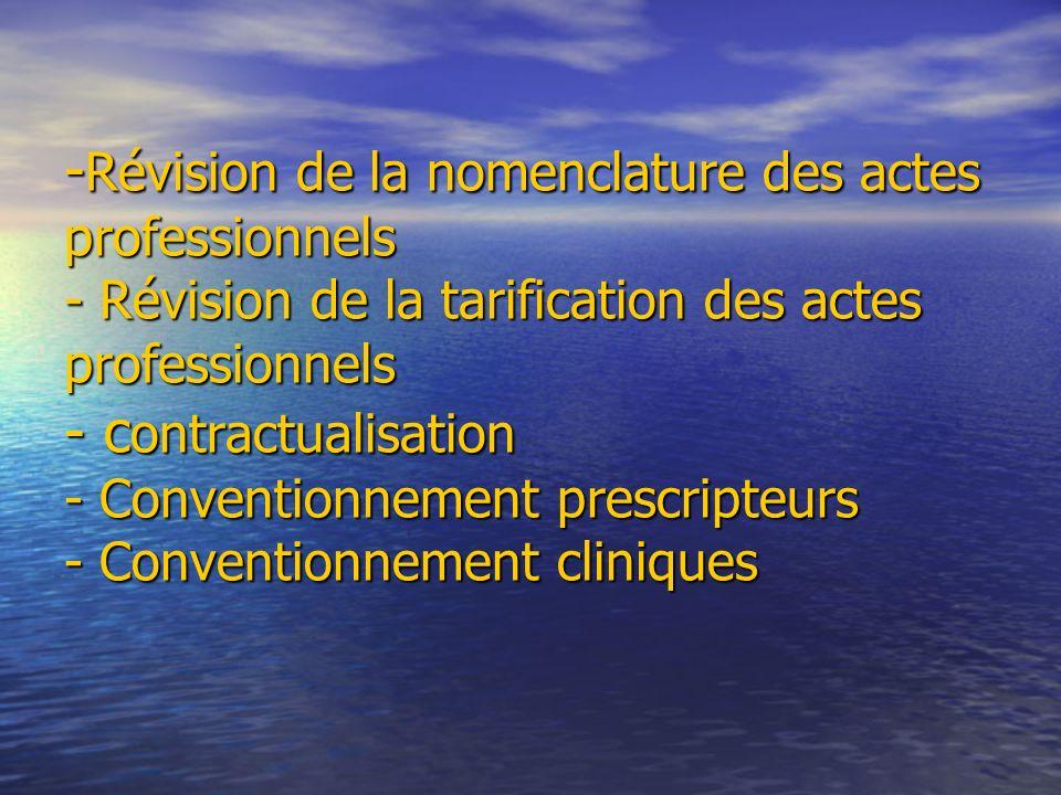 - Révision de la nomenclature des actes professionnels - Révision de la tarification des actes professionnels - c ontractualisation - Conventionnement
