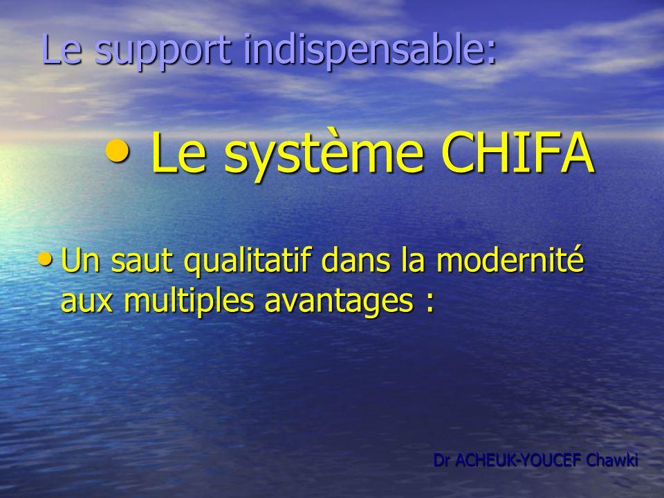 Le support indispensable: Le système CHIFA Le système CHIFA Un saut qualitatif dans la modernité aux multiples avantages : Un saut qualitatif dans la
