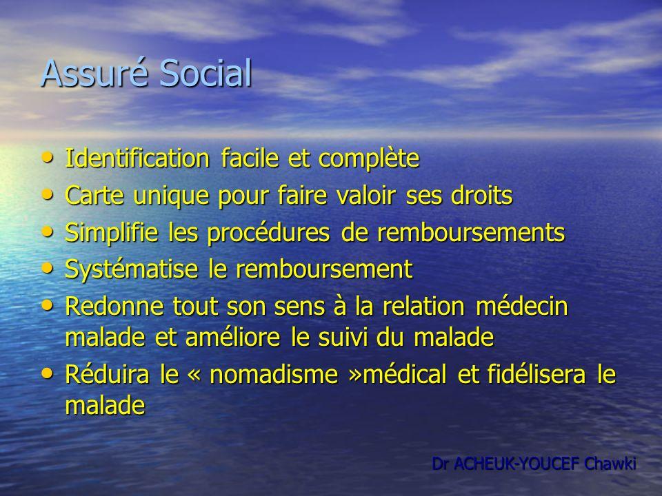 Assuré Social Identification facile et complète Identification facile et complète Carte unique pour faire valoir ses droits Carte unique pour faire va