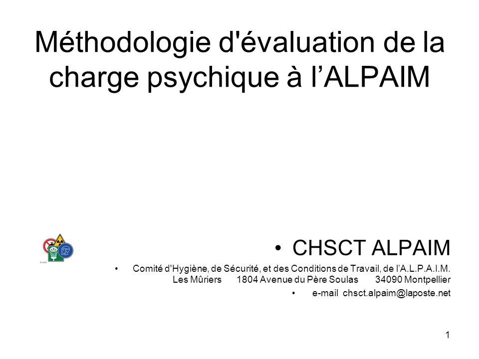 1 Méthodologie d'évaluation de la charge psychique à lALPAIM CHSCT ALPAIM Comité d'Hygiène, de Sécurité, et des Conditions de Travail, de lA.L.P.A.I.M