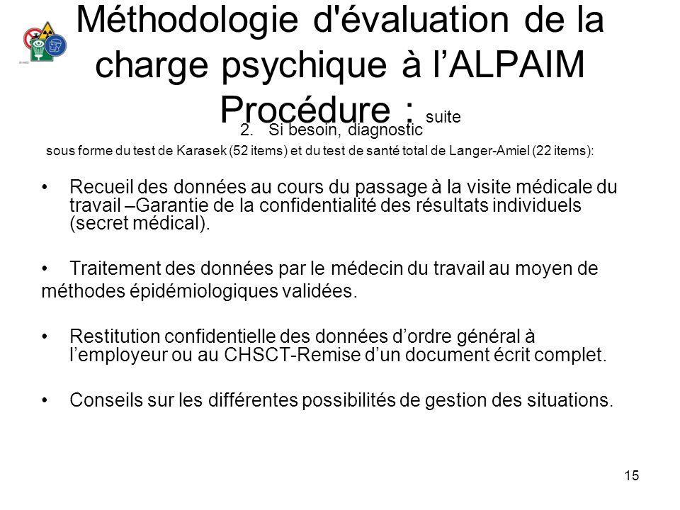 15 Méthodologie d'évaluation de la charge psychique à lALPAIM Procédure : suite 2.Si besoin, diagnostic sous forme du test de Karasek (52 items) et du