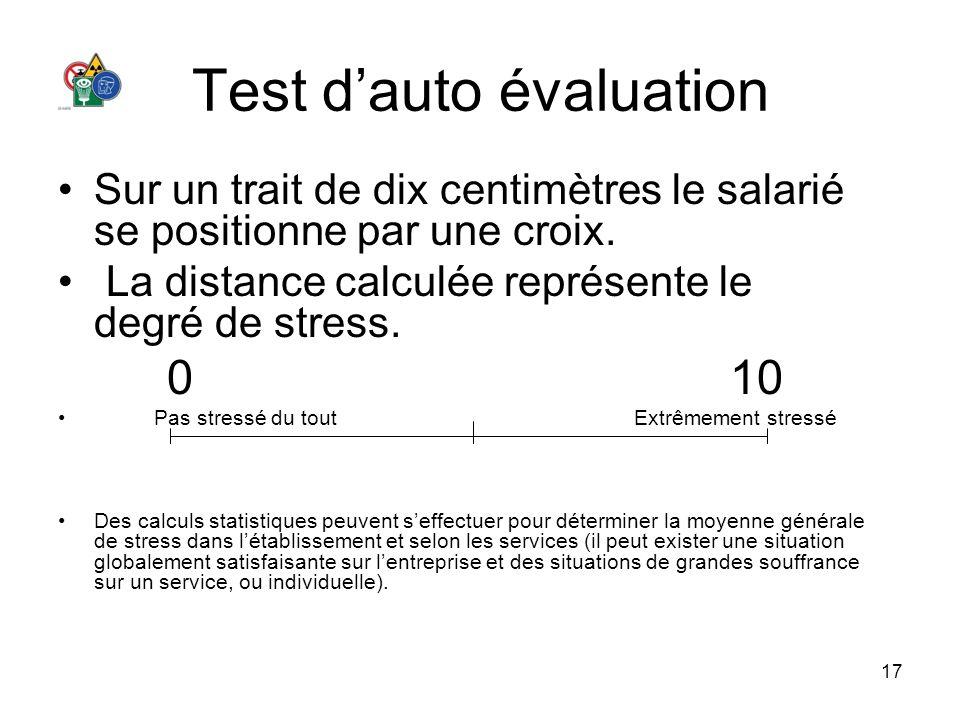 17 Test dauto évaluation Sur un trait de dix centimètres le salarié se positionne par une croix. La distance calculée représente le degré de stress. 0