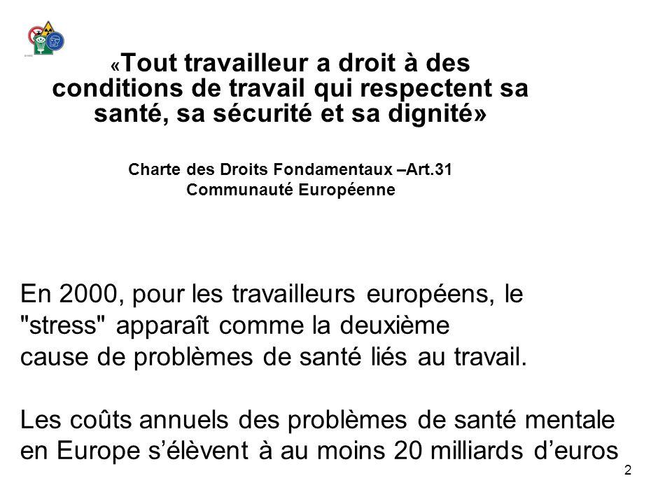 2 En 2000, pour les travailleurs européens, le