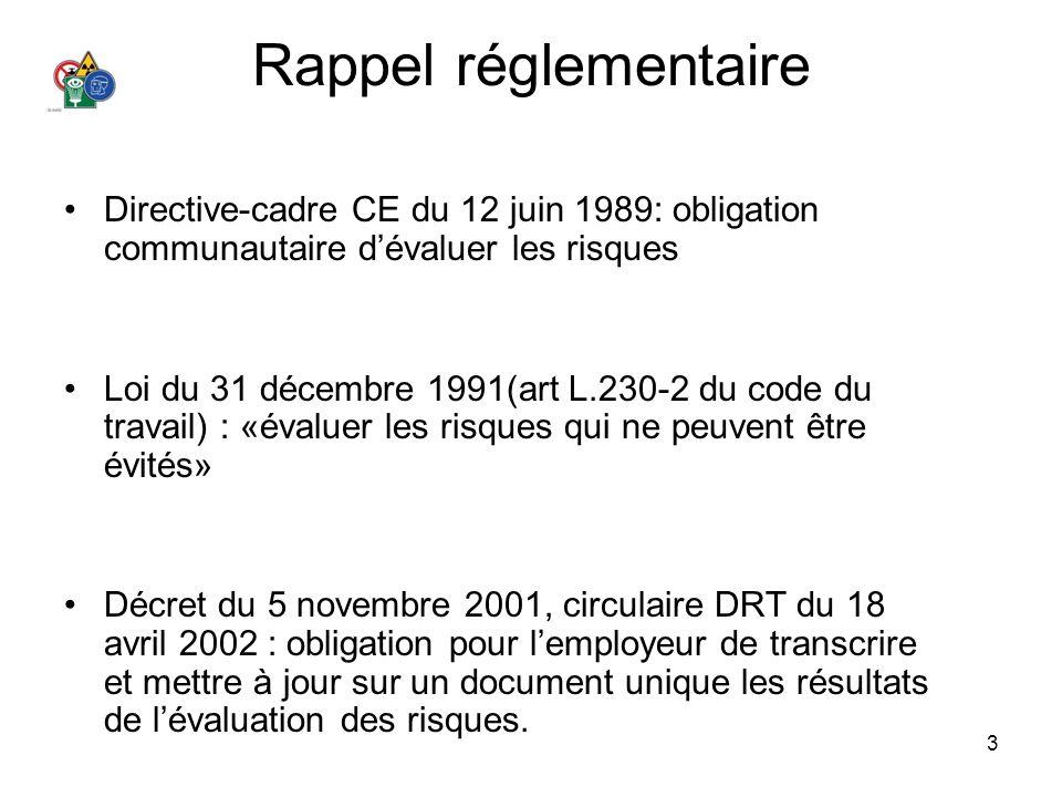 3 Rappel réglementaire Directive-cadre CE du 12 juin 1989: obligation communautaire dévaluer les risques Loi du 31 décembre 1991(art L.230-2 du code d