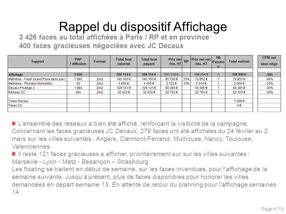 Page n°10 Rappel du dispositif Affichage 3 426 faces au total affichées à Paris / RP et en province 400 faces gracieuses négociées avec JC Decaux Lens