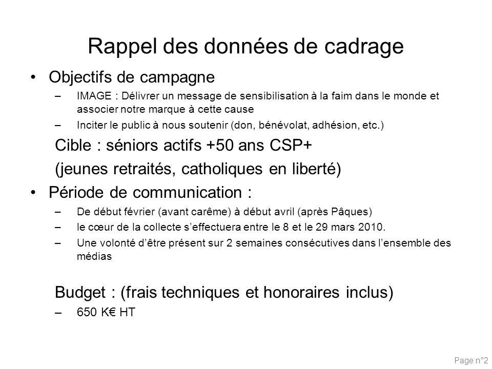 Page n°2 Rappel des données de cadrage Objectifs de campagne –IMAGE : Délivrer un message de sensibilisation à la faim dans le monde et associer notre