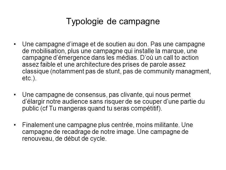 Typologie de campagne Une campagne dimage et de soutien au don. Pas une campagne de mobilisation, plus une campagne qui installe la marque, une campag