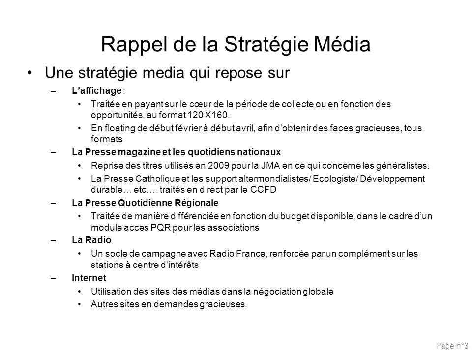 Rappel de la Stratégie Média Une stratégie media qui repose sur –Laffichage : Traitée en payant sur le cœur de la période de collecte ou en fonction d