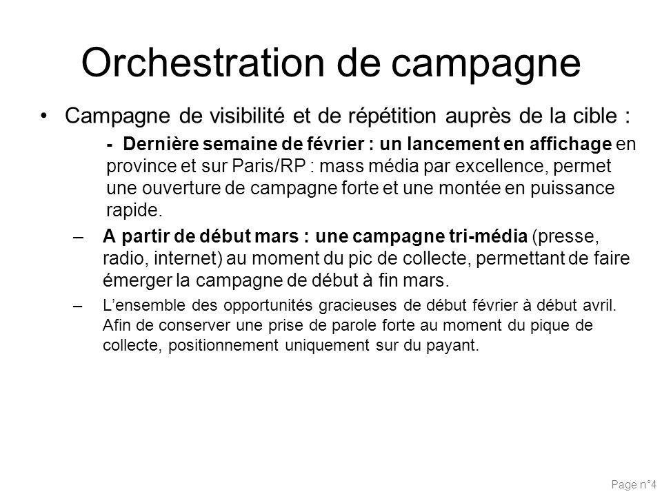 Orchestration de campagne Campagne de visibilité et de répétition auprès de la cible : - Dernière semaine de février : un lancement en affichage en pr