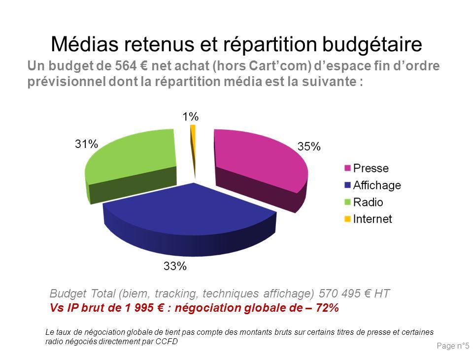 Page n°5 Médias retenus et répartition budgétaire Un budget de 564 net achat (hors Cartcom) despace fin dordre prévisionnel dont la répartition média