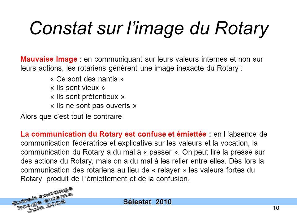 10 Sélestat 2010 Constat sur limage du Rotary La communication du Rotary est confuse et émiettée : en l absence de communication fédératrice et explic