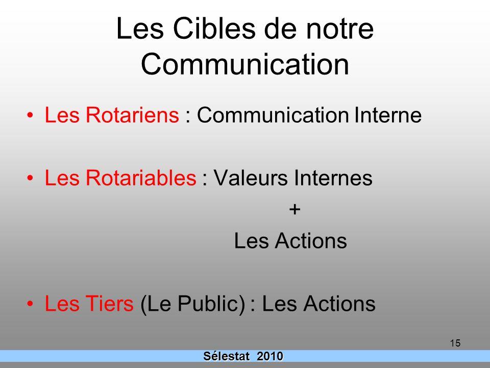 Les Cibles de notre Communication Les Rotariens : Communication Interne Les Rotariables : Valeurs Internes + Les Actions Les Tiers (Le Public) : Les A