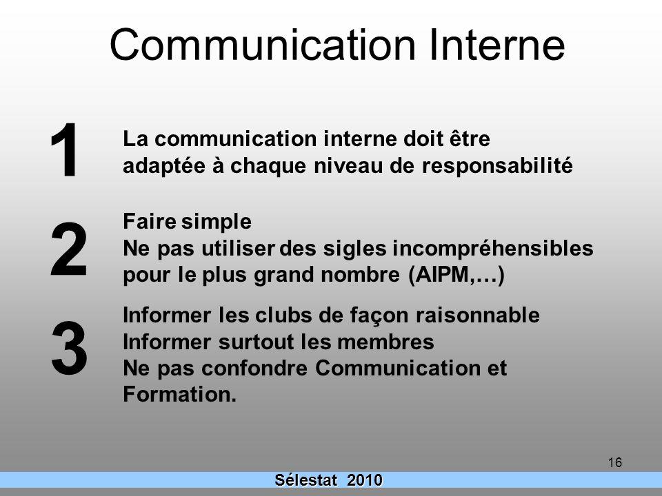 16 Sélestat 2010 Communication Interne Informer les clubs de façon raisonnable Informer surtout les membres Ne pas confondre Communication et Formatio
