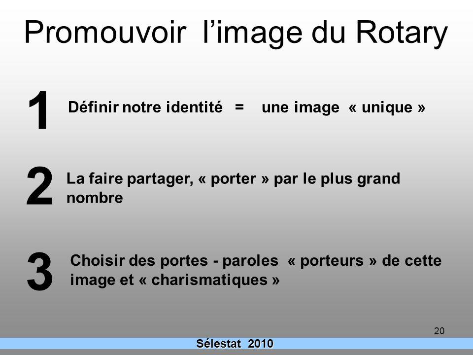 20 Sélestat 2010 Promouvoir limage du Rotary Définir notre identité = une image « unique » La faire partager, « porter » par le plus grand nombre 1 2