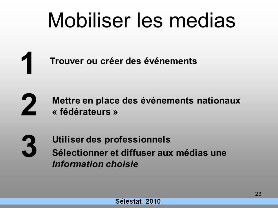 23 Sélestat 2010 Mobiliser les medias Sélectionner et diffuser aux médias une Information choisie Utiliser des professionnels Trouver ou créer des évé