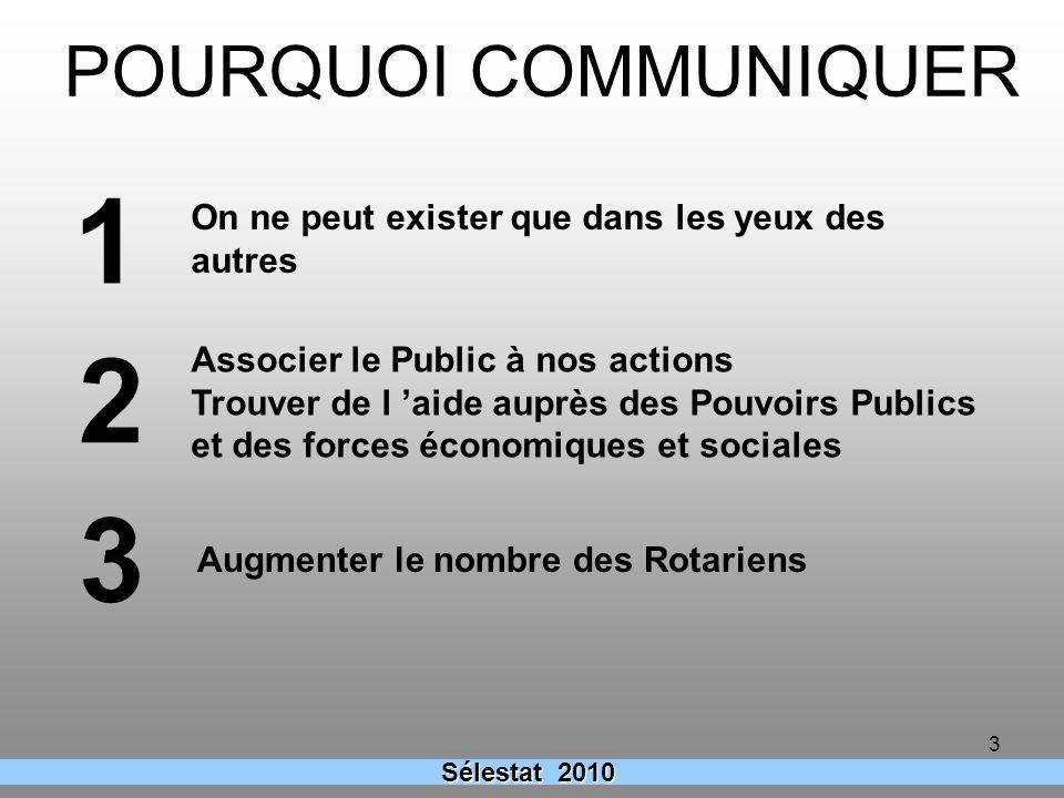 3 POURQUOI COMMUNIQUER Augmenter le nombre des Rotariens On ne peut exister que dans les yeux des autres 1 2 3 Associer le Public à nos actions Trouve
