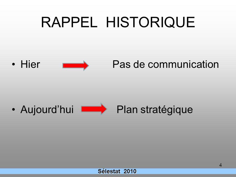RAPPEL HISTORIQUE Hier Pas de communication Aujourdhui Plan stratégique 4 Sélestat 2010
