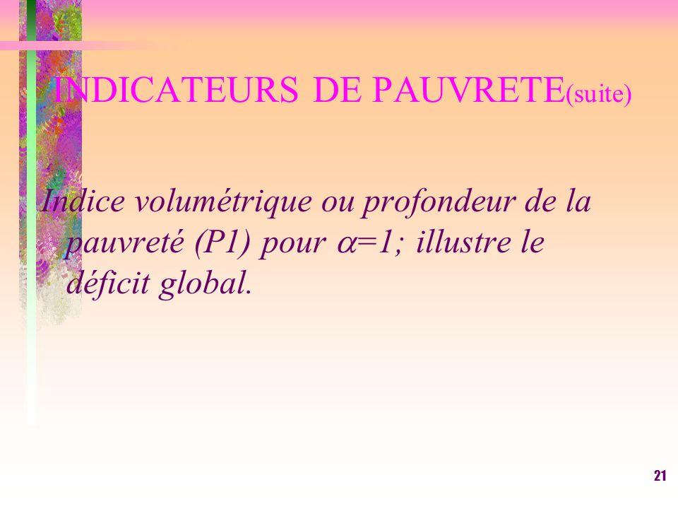 20 INDICATEURS DE PAUVRETE (suite) Indice numérique ou incidence de la pauvreté (P0) pour =0 ; correspond à un pourcentage de pauvres qui est au desso