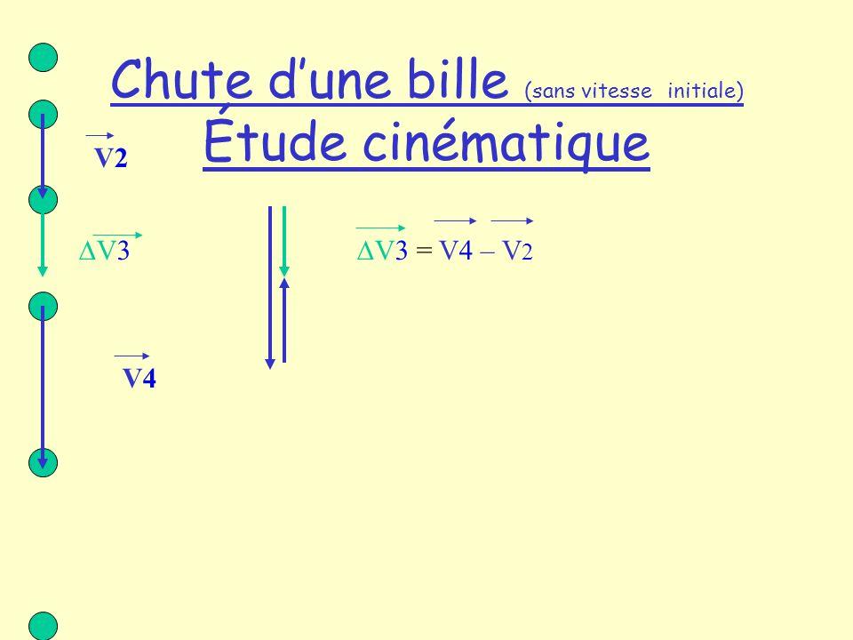 V2V2 V4V4 V3 = V4 – V 2 V3 Chute dune bille (sans vitesse initiale) Étude cinématique