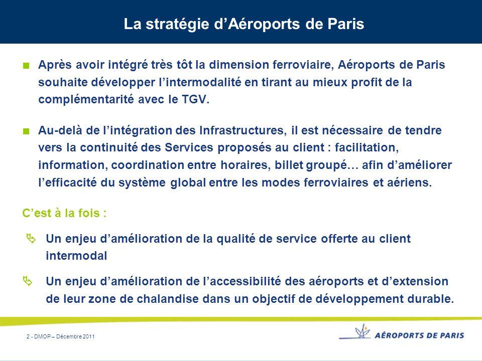 2 - DMOP – Décembre 2011 La stratégie dAéroports de Paris Après avoir intégré très tôt la dimension ferroviaire, Aéroports de Paris souhaite développe