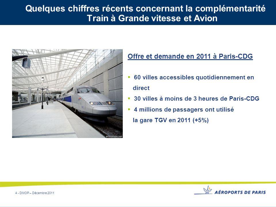 4 - DMOP – Décembre 2011 Quelques chiffres récents concernant la complémentarité Train à Grande vitesse et Avion Offre et demande en 2011 à Paris-CDG