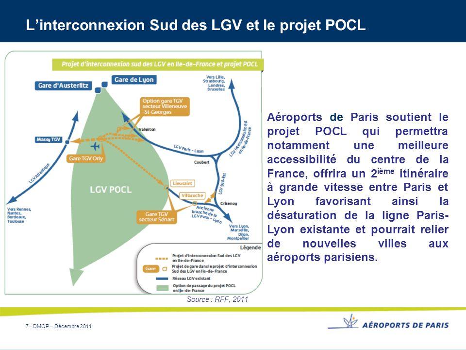 7 - DMOP – Décembre 2011 Linterconnexion Sud des LGV et le projet POCL Source : RFF, 2011 Aéroports de Paris soutient le projet POCL qui permettra not