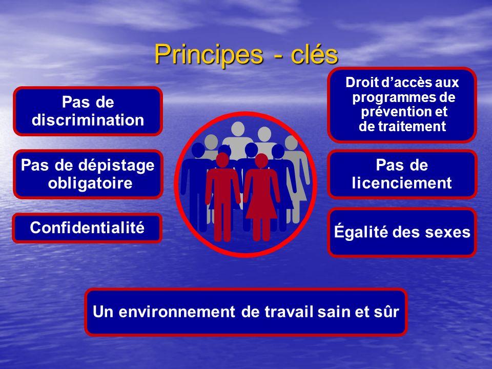 Principes - clés Pas de discrimination Confidentialité Pas de dépistage obligatoire Droit daccès aux programmes de prévention et de traitement Égalité