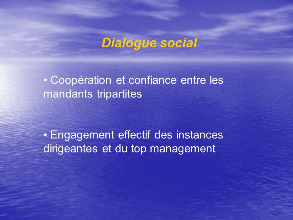 Dialogue social Coopération et confiance entre les mandants tripartites Engagement effectif des instances dirigeantes et du top management