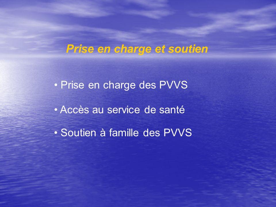 Prise en charge et soutien Prise en charge des PVVS Accès au service de santé Soutien à famille des PVVS