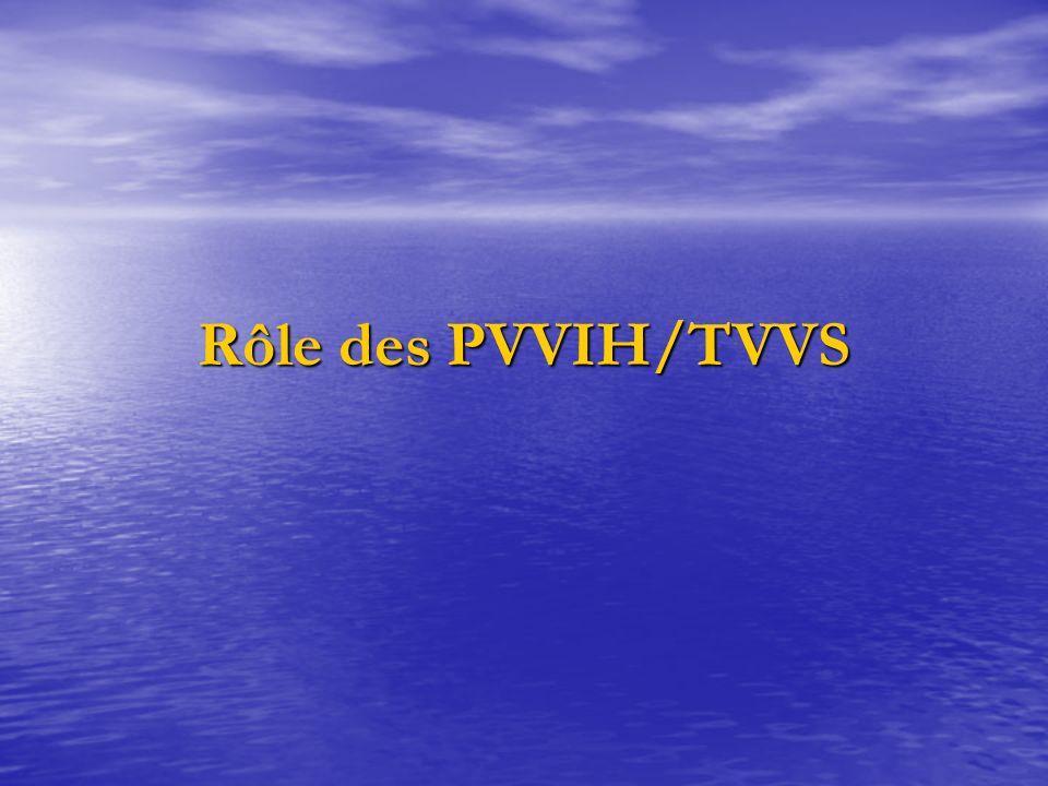 Rôle des PVVIH/TVVS